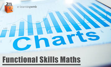 Functional Skills Maths Charts e-Learning
